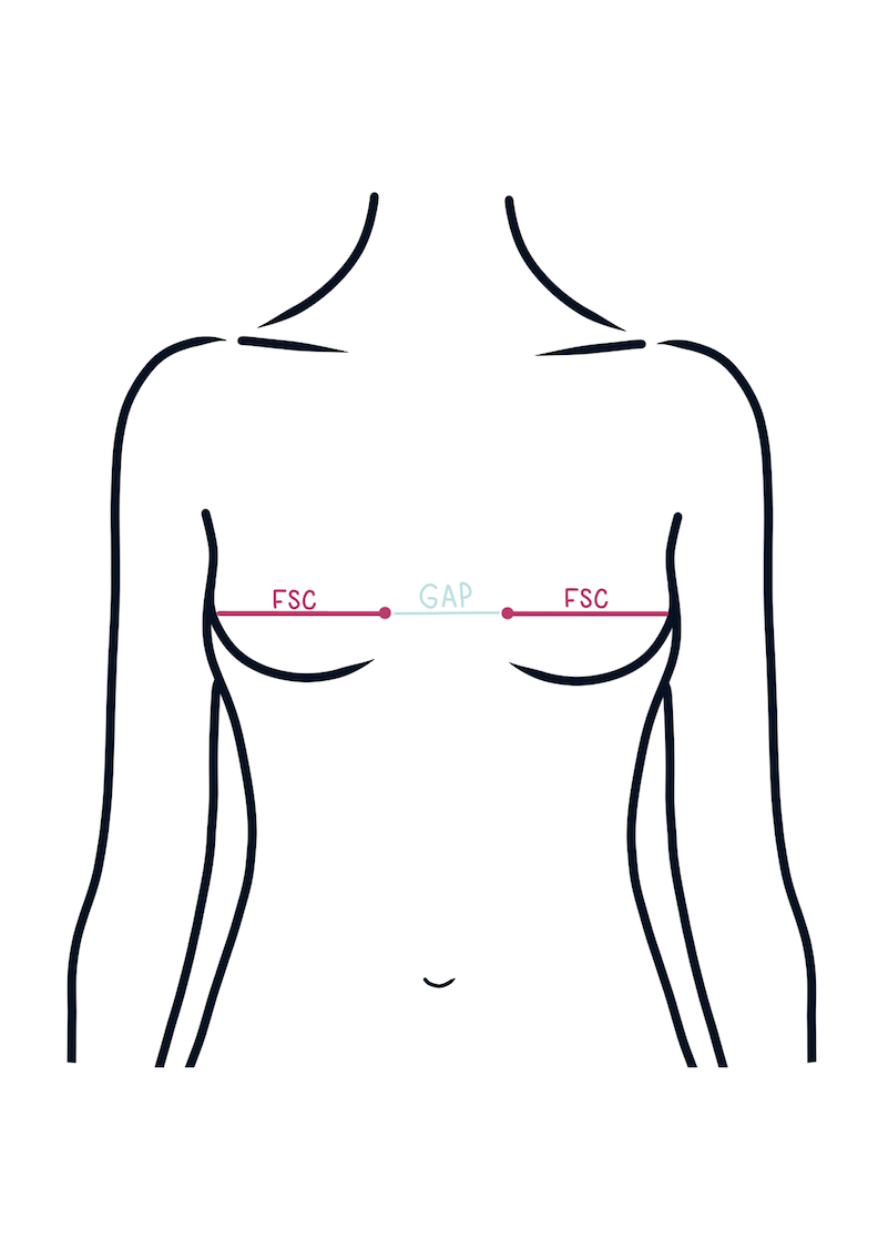 sizing image to measure bust