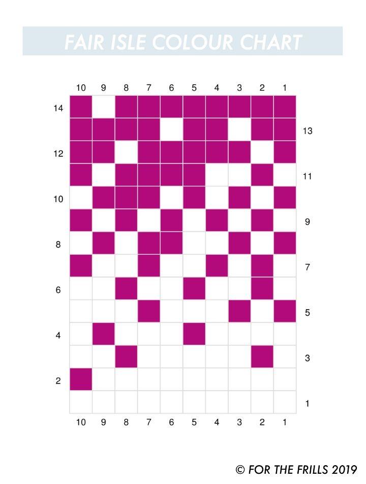 fair isle colour chart crochet beanie